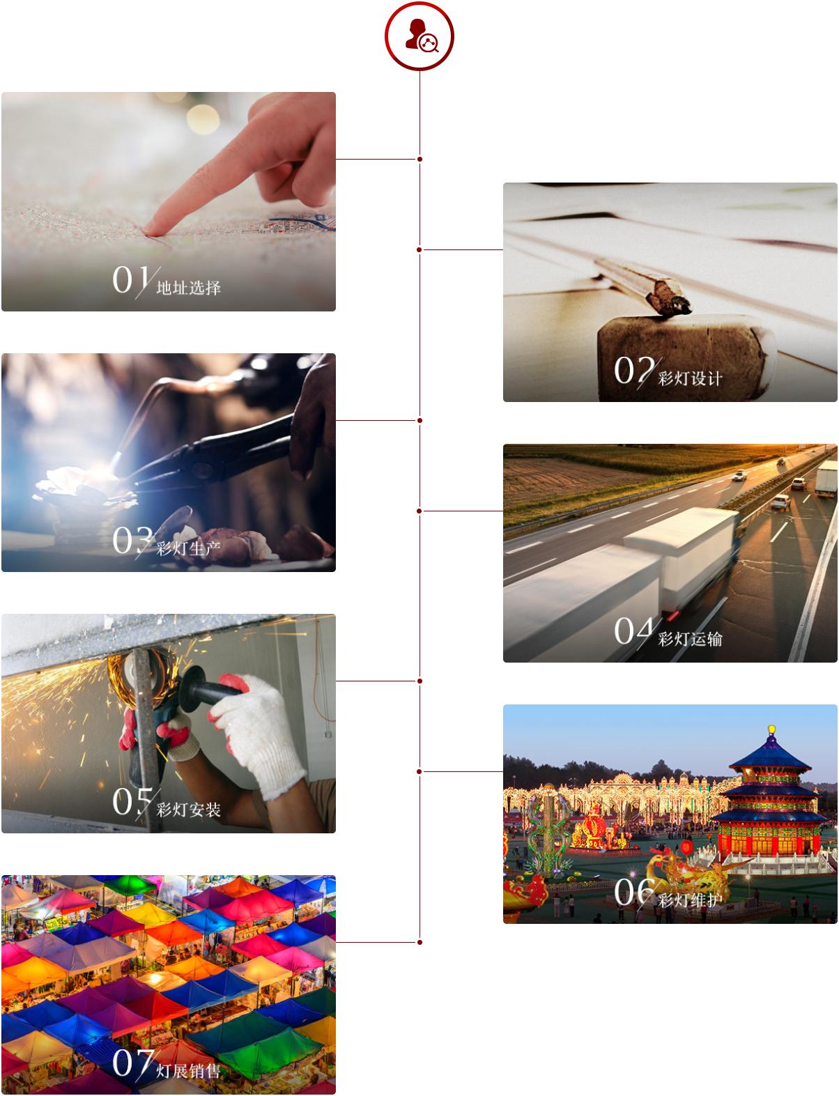 爱尚寰球_中国文化旅游节综合运营商400-8383-905|彩灯创意设计及生产