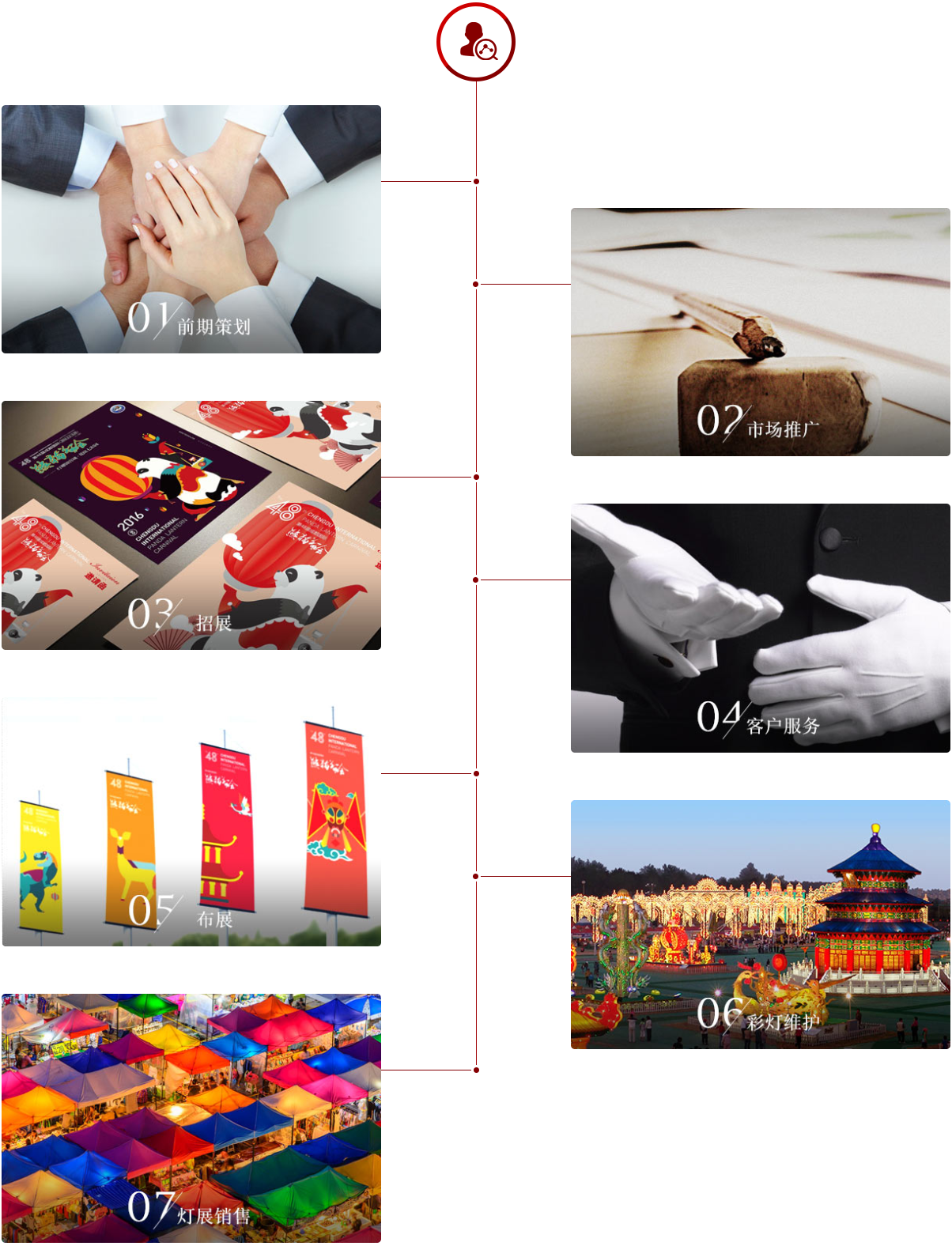 爱尚寰球_中国文化旅游节综合运营商400-8383-905|会展全程运营